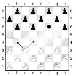 Как из пешек сделать шашки