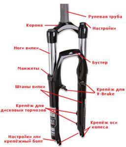 устройство амортизационной велосипедной вилки