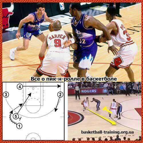 Пик-н-ролл и пик-н-поп: базовые комбинации в баскетболе