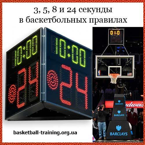 Правила 24, 3, 5 и 8 секунд в баскетболе.