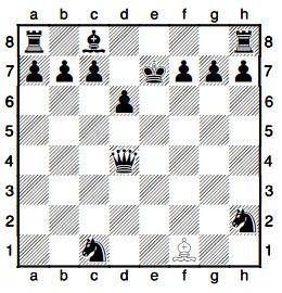 Шахматы наоборот - поддавки