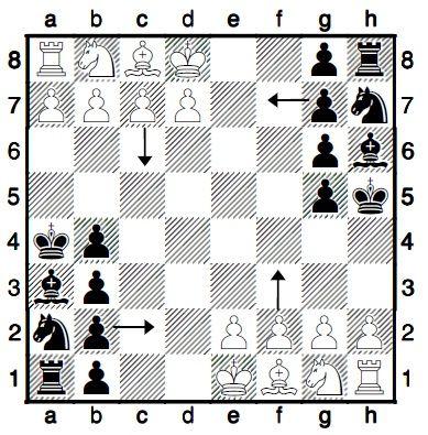 Старинная игра чатуранга