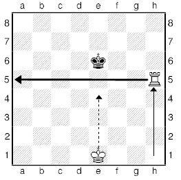 Урок девятнадцатый. Линейный мат шахматной ладьей.