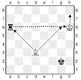 Урок девятый. Что такое шах, мат и пат.