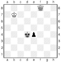 Урок двадцать шестой. Борьба шахматного ферзя против пешки.