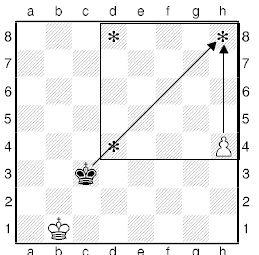 Урок двадцать третий. Правило квадрата шахматной пешки.