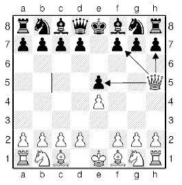 Урок пятнадцатый. Как избежать шахматных зевков?