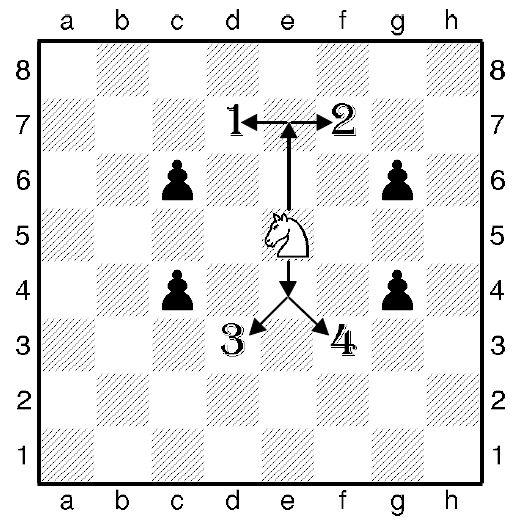 Урок седьмой. Как ходит шахматный конь.