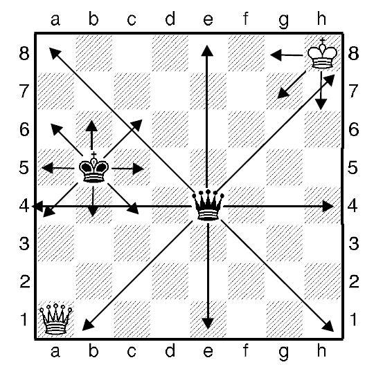 Урок шестой. Как ходят шахматные король и ферзь.