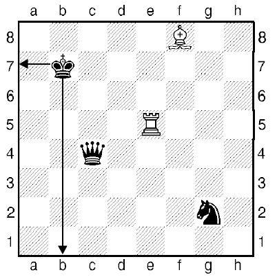 Урок третий. Шахматная нотация. Запись позиции.