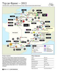 Этапы и протяженность туре де Франс 2012